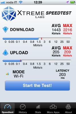 フィレンツェのネット速度