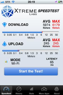 マルセイユのネット速度