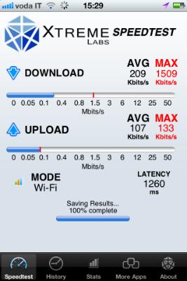 ベネチアのネット速度